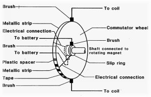 fig03th Newman Motor Wiring Diagram on bodine electric, dc electric, ac blower,