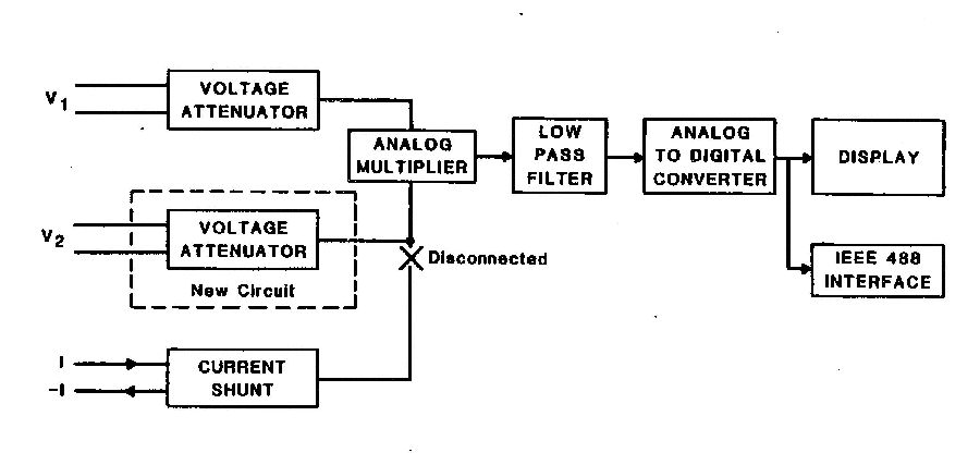 Newman Energy Machine, Figure 6: Analog-multiplier Wattmeter